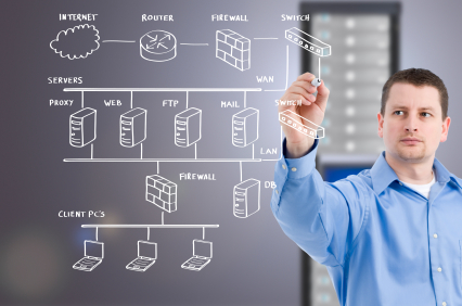 Network Management & Design